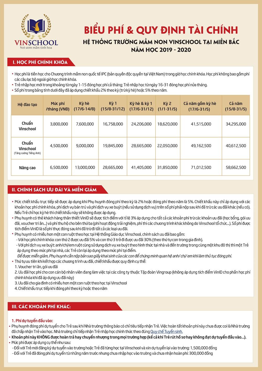 Biểu phí mầm non Vinschool